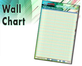 Tipping Wall Chart Only 2020 Proscore